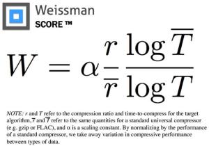 The Weissman Score