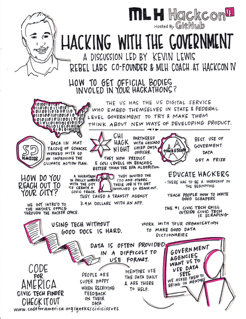 Hackcon_Government__REVISED
